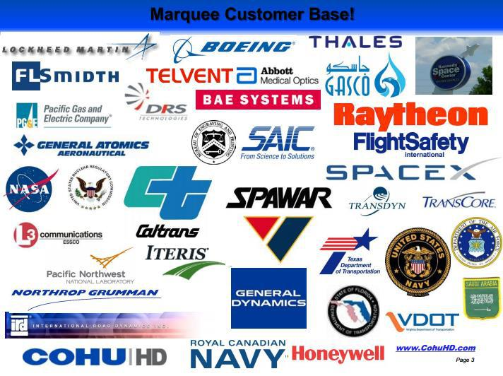 Costar Technologies Has 150 Upside Costar Technologies Inc