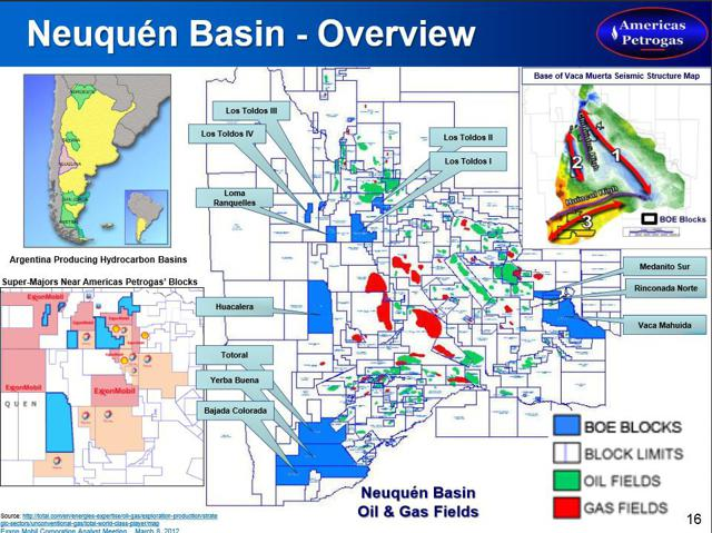 South America Oil And Gas Projects Snapshot Tullii