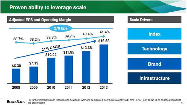 Operating leverage and sources of competitive advantages (from recent investor presentation)