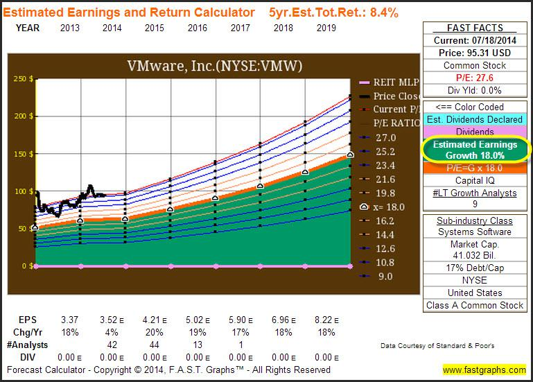 capital structure of dell inc Hp inc enages in the provision of personal computing and other access devices, imaging and printing products, and related technologies, solutions, and services  capital structure total debt.