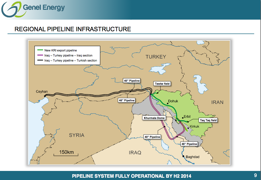 figure 1 kurdistan in green and kurdish areas in grey the pipeline exporting oil from the supergiant kirkuk oil field crosses into turkey at a very narrow