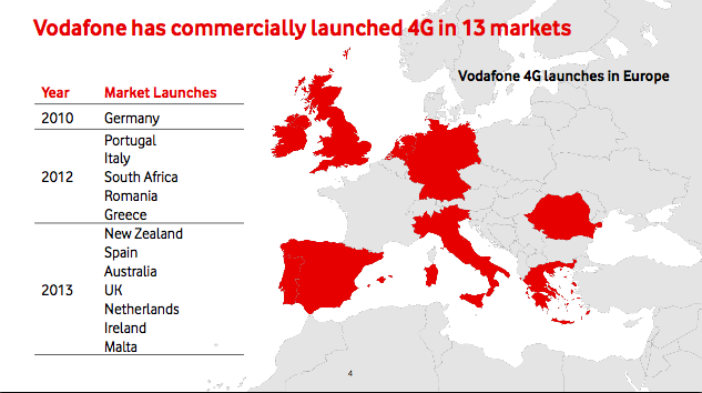 Vodafone: Ready To Shine With 4G - Vodafone Group Plc ...