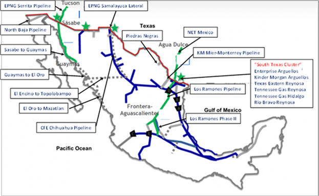 Mexico A New Future In Hydrocarbons Seeking Alpha - Map of us pipeline system