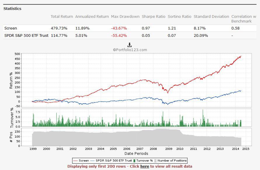 Dividend Growth + Low Volatility = Winning Combo | Seeking Alpha