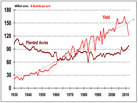 [Source: FAS Research Report]