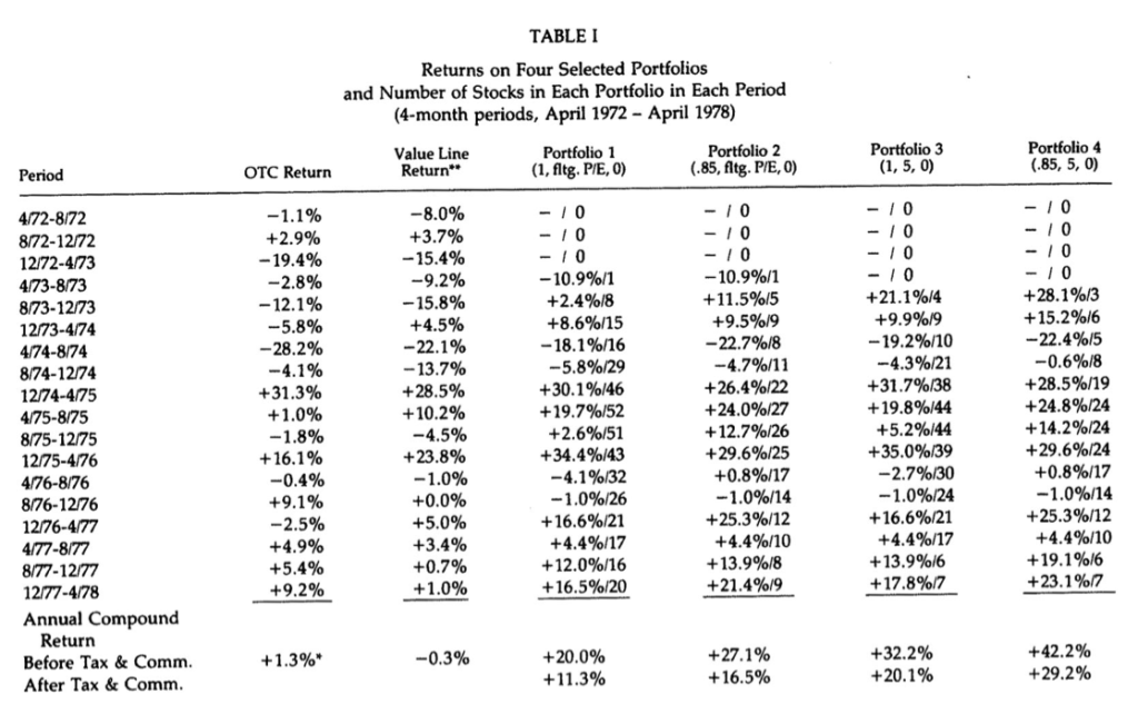 Liquidating dividend tax philippines calculator