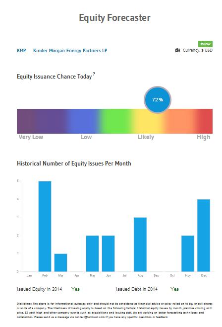 KMP Equity Forecast 8.5.2014