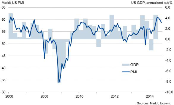 US growth revised up