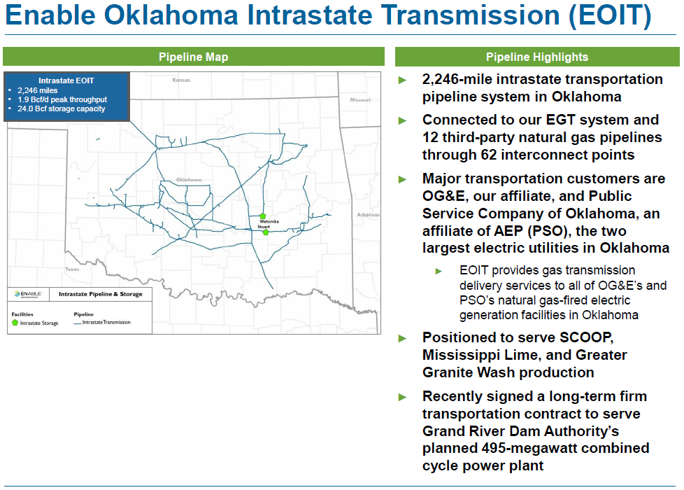 and that is where the enable oklahoma intrastate transmission eoit pipeline comes in this pipeline has a capacity of 19 bcfday and connects to 12