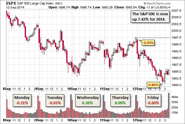 2 Cheap Consumer Discretionary Stocks - Asbury Automotive