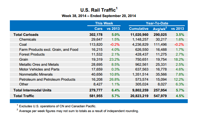 Assessing The U S  Domestic Intermodal Market Is A Must For