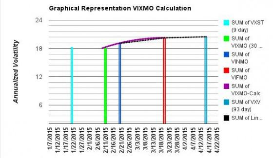 VIX-Calc-12Jan15-extrapolation