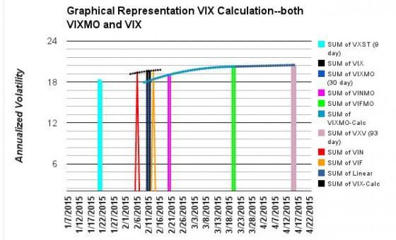 VIX cacl-graph