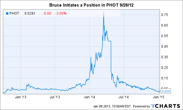 Pot Stock Millionaires: Hemp Inc  - Part III - Hemp, Inc