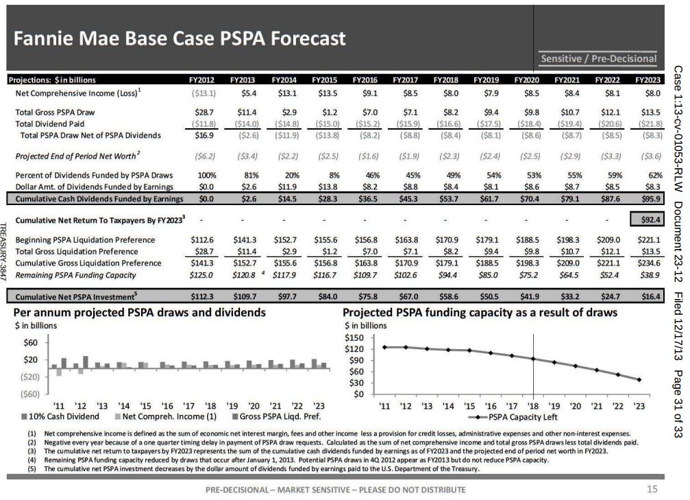 the fannie and freddie recapitalization plan