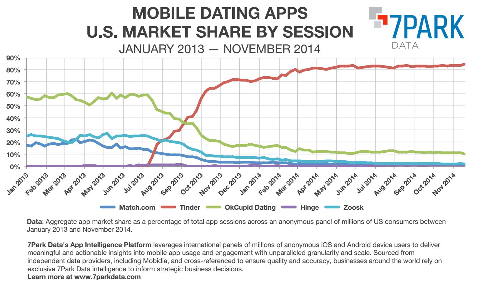 Puhdas ja raittiina dating sites