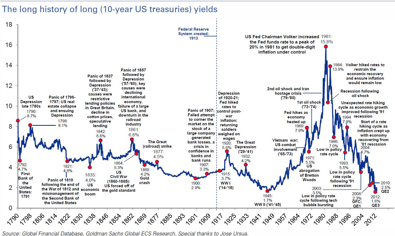 Common Bond Market