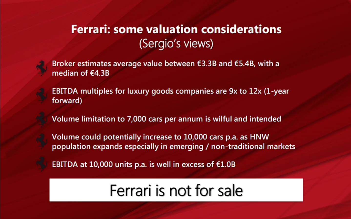 Share price after 6 month from the ferraris ipo