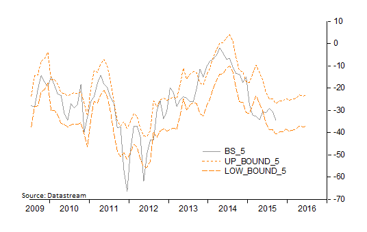 EUR/USD Cross-Currency Swaps: Deeply Negative For The Long