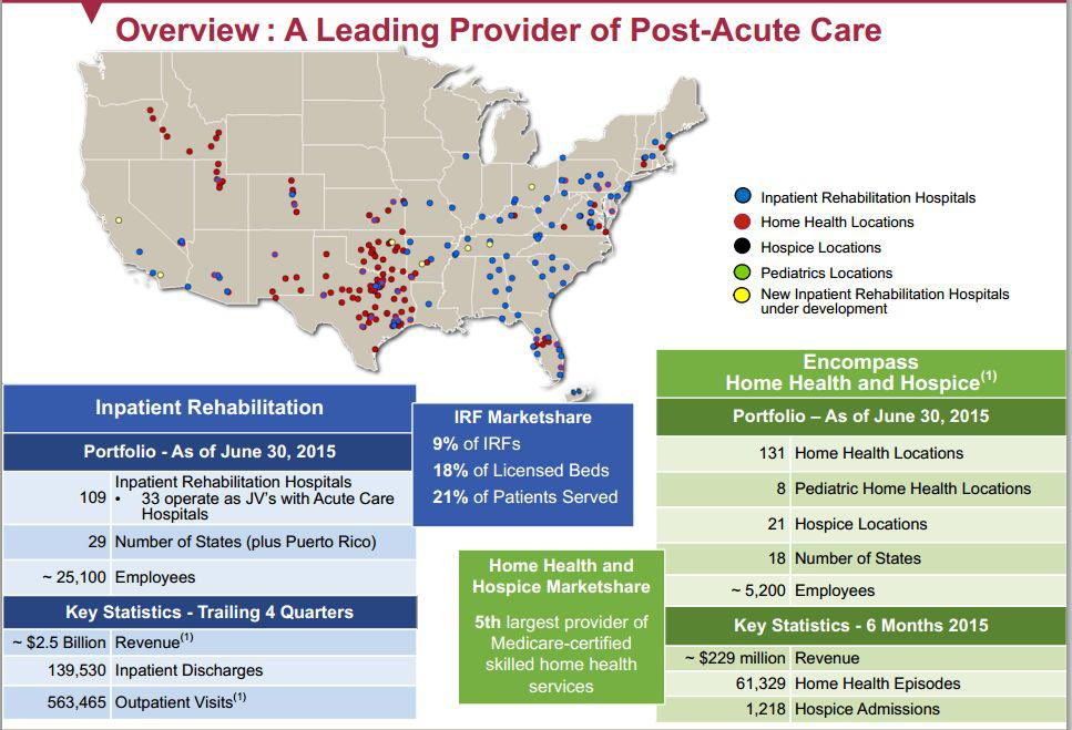 HealthSouth: The Market Overreaction Has Created A Buying ... on healthsouth at martin memorial, healthsouth las vegas location, healthsouth facilities map, healthsouth rehab locations, healthsouth hospital locations, starbucks across the united states map, healthsouth location in illinois,