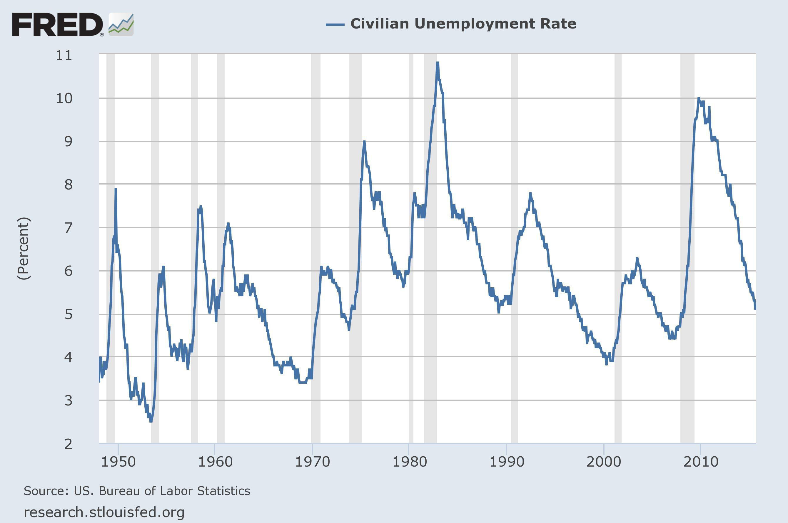 how tight is the u.s. labor market? | seeking alpha