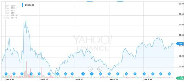 Qualcomm's Real Problem Is Its Capital Structure And