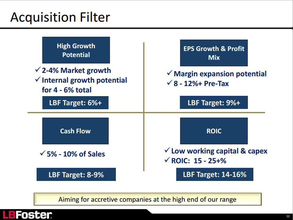 potential for growth internally externally pob sba Cxc principles of business sba sample production 04/03/:51 — 01/04/:02 —.