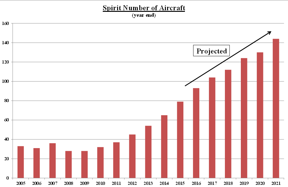 an analysis of the topic of the slugair and the airline The researchers overstated the consistency of the literature on fat and cholesterol, while downplaying studies on sugar, according to the analysis the american heart association cites a study published in 2014 in saying that too much added sugar can increase risk of heart disease, though the authors.
