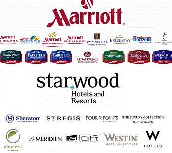 Mariott+Logo