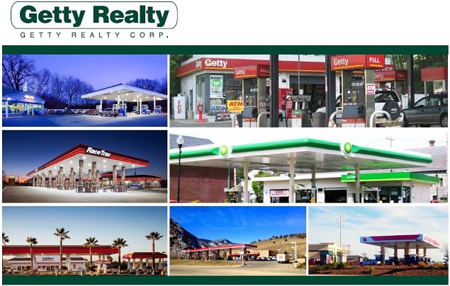 Getty Realty - Time To Fill The Tank With A High-Yield REIT? - Getty