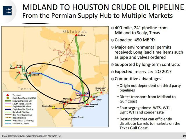 U S  Gulf Coast Infrastructure Provides For Crude Oil