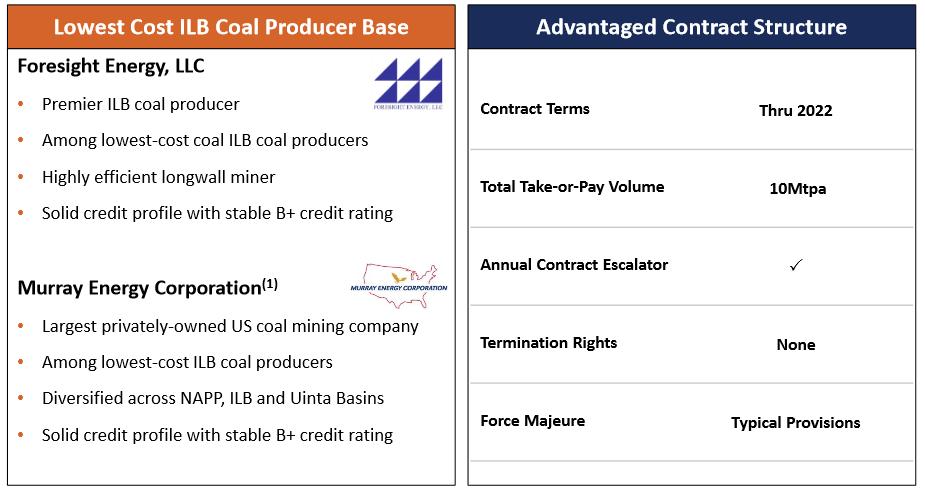 SunCoke Energy Partners: Immense 2016 Upside Potential - SunCoke ...