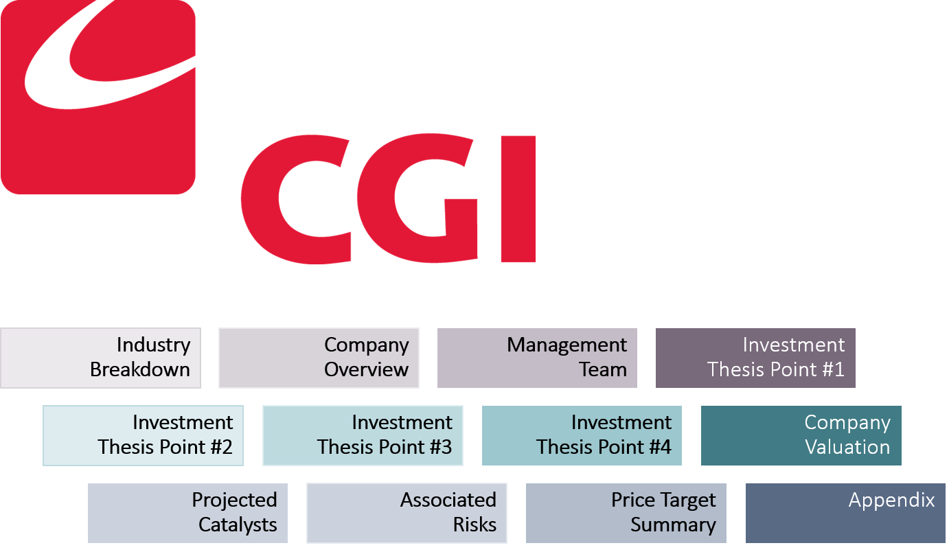 The Long Case For CGI Group - Growth, FCF Generation, And Strong ...