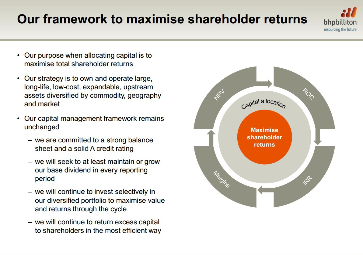 recommend a capital structure approach that maximizes shareholder return Its capital structure here, total capital is approach to an optimal capital structure the shareholders expect a higher rate of return to.