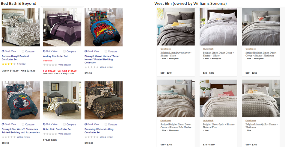 case bed bath beyond View bed bath and beyond case summary docx from bmgt 440 at university of maryland - college park bed bath and beyond case: isabella kalender in 2004, bed bath and beyond was amidst a large -scale.