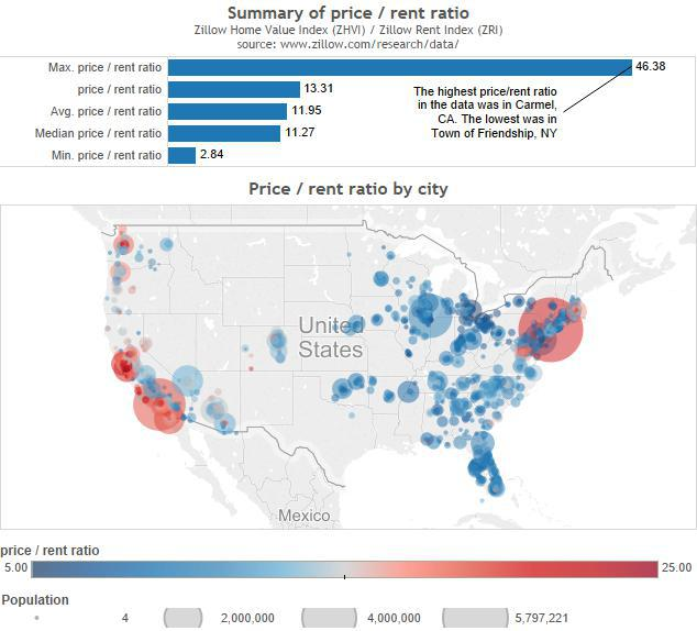 House PriceToRent Ratios In Major US Markets Seeking Alpha - Us map housing expense 2016