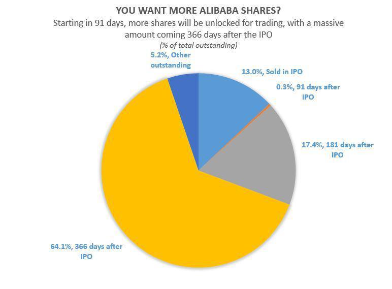 Are You Still Drooling Over Alibaba Nyse Baba Seeking Alpha Alibaba süpermarket ürünleri binlerce marka ve uygun fiyatları ile n11.com'da! nyse baba