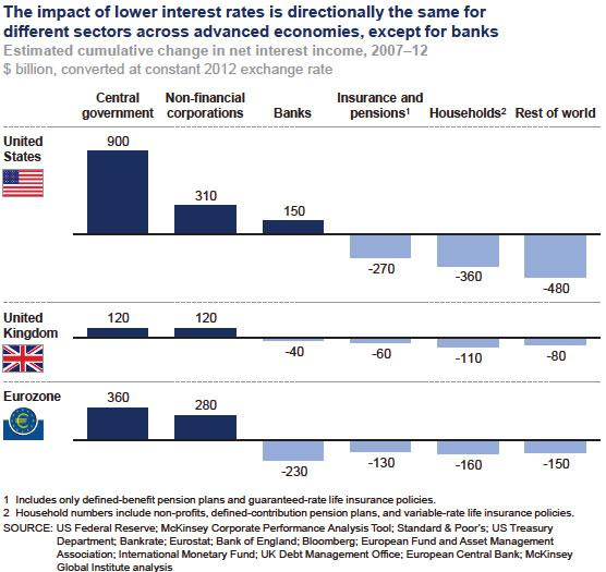 the impact of financial sector policies The report shows that generally the insurance sector demonstrated resilience to the crisis, though with some variation across the oecd, and concludes with a number of policy conclusions table of contents introduction notes impact of the financial turmoil key balance sheet and investment.