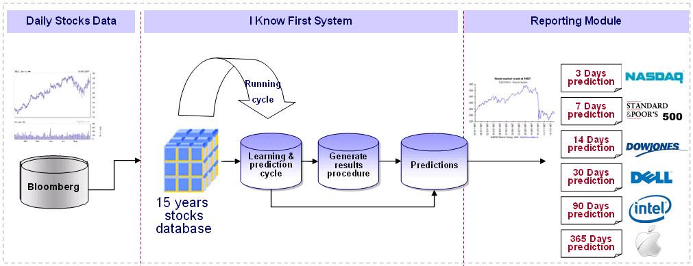 pdf fundamentals of laser dynamics 2005