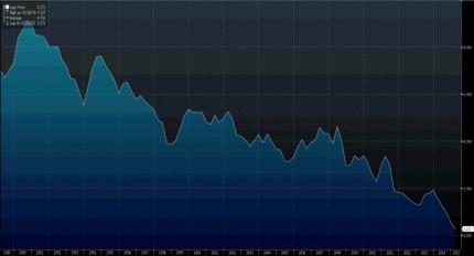 10-Year-German-Bond-Yield