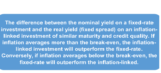 Baseline Inflation Quote