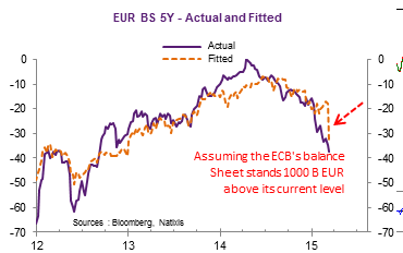 EUR/USD And Cross-Currency Basis Swap | Seeking Alpha
