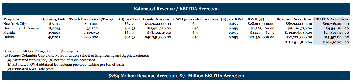 Covanta Trash Powering The Future Covanta Holding Corporation