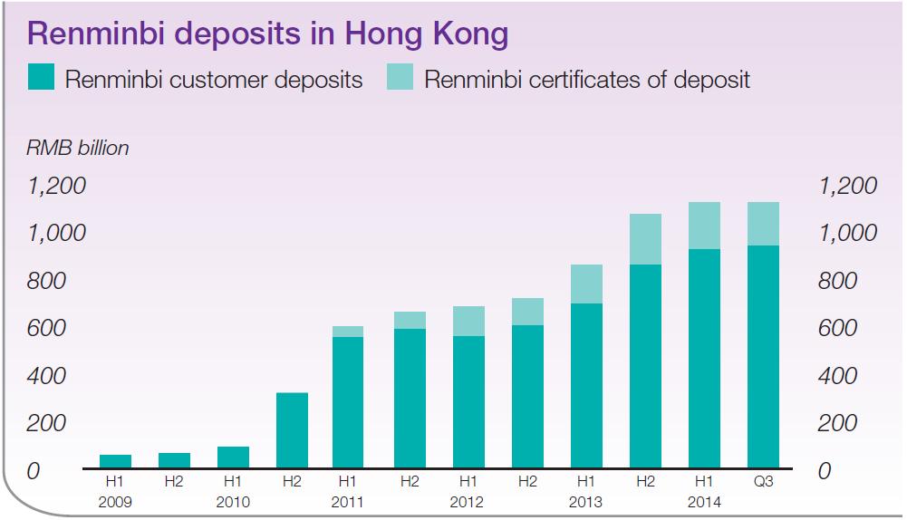 DSUM: Portfolio Buffer Against Rising U S  Rates And China