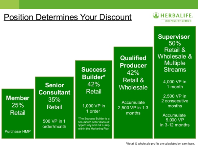 herbalife marketing plan 2018 pdf