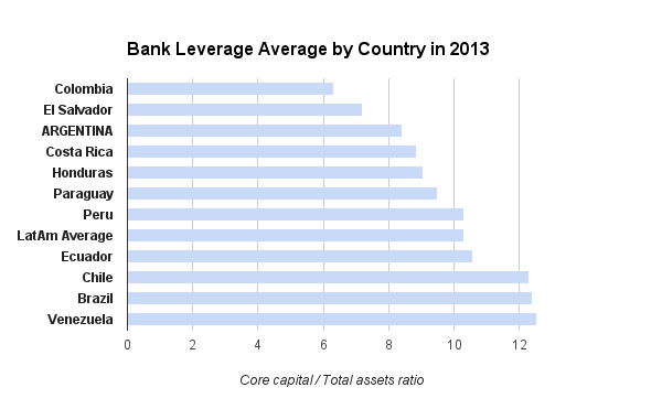 Argentine Banking ADRs Price Boom: What's Behind It