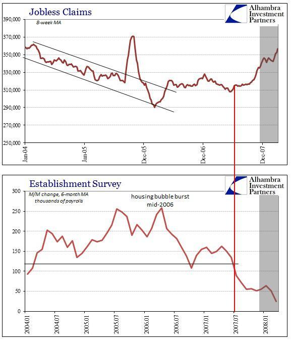 ABOOK March 2015 Payrolls Claims v Est Survey 07