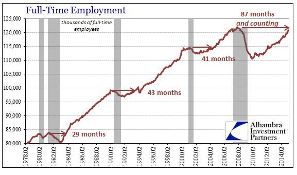 ABOOK March 2015 Payrolls FT Jobs