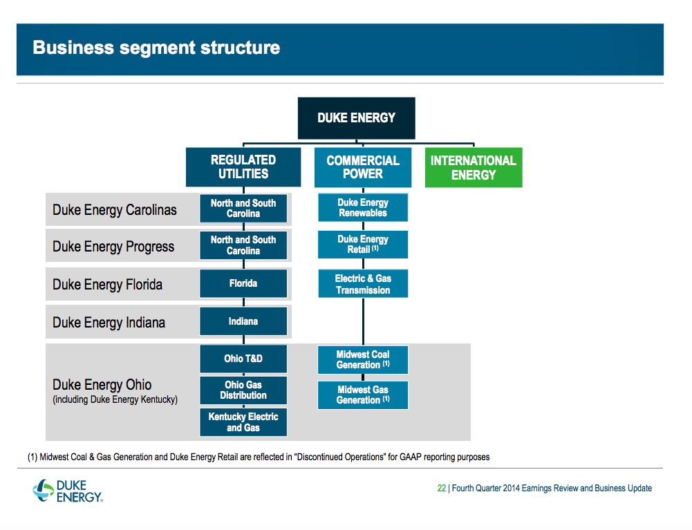 """duke energy coal allocation Representatives of merchant generator dynegy (nyse:dyn) and duke energy (nyse:duk), which does most of its business in traditional regulated utility states, differed on the best way for states to distribute co2 emissions """"it's controversial because there's so much money at stake,"""" said bruce phillips, director of the northbridge group."""