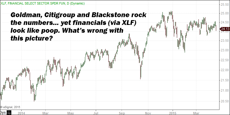 blackstone and the sale of citigroup s